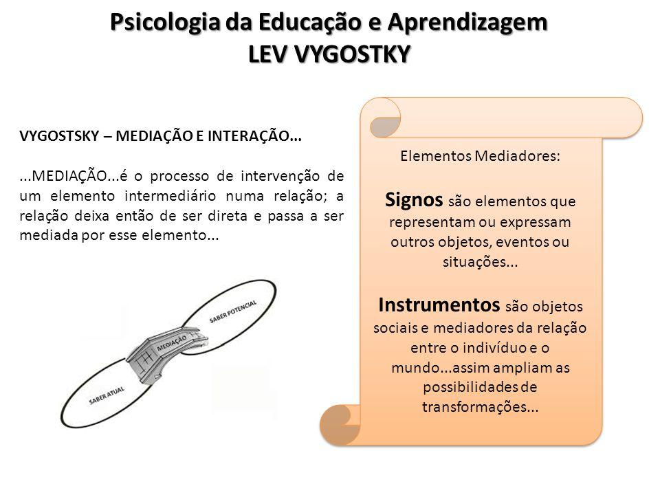 Psicologia da Educação e Aprendizagem LEV VYGOSTKY VYGOSTSKY – MEDIAÇÃO E INTERAÇÃO......MEDIAÇÃO...é o processo de intervenção de um elemento interme