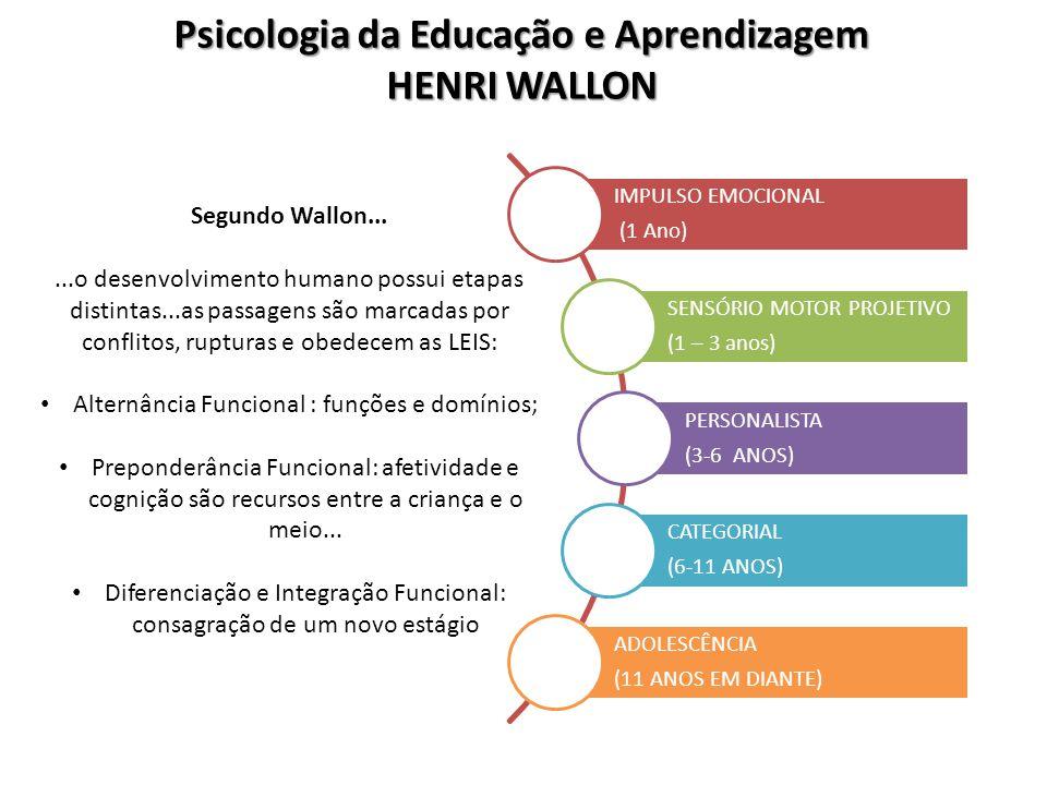 Psicologia da Educação e Aprendizagem HENRI WALLON Segundo Wallon......o desenvolvimento humano possui etapas distintas...as passagens são marcadas po