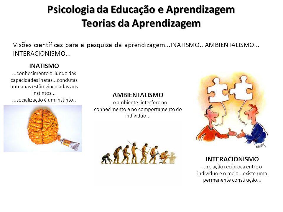 Psicologia da Educação e Aprendizagem Teorias da Aprendizagem Visões científicas para a pesquisa da aprendizagem...INATISMO...AMBIENTALISMO...