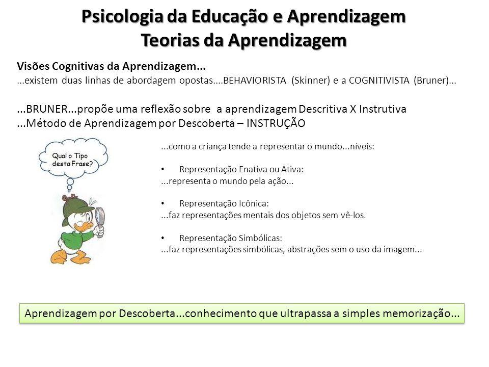 Psicologia da Educação e Aprendizagem Teorias da Aprendizagem Visões Cognitivas da Aprendizagem......existem duas linhas de abordagem opostas....BEHAV