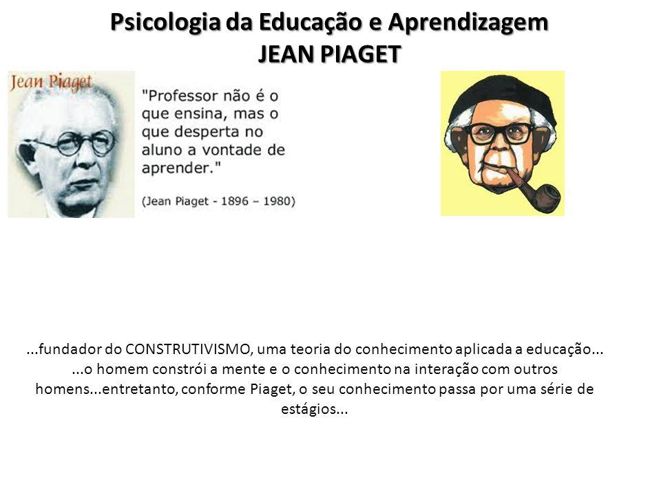 Psicologia da Educação e Aprendizagem JEAN PIAGET...fundador do CONSTRUTIVISMO, uma teoria do conhecimento aplicada a educação......o homem constrói a mente e o conhecimento na interação com outros homens...entretanto, conforme Piaget, o seu conhecimento passa por uma série de estágios...