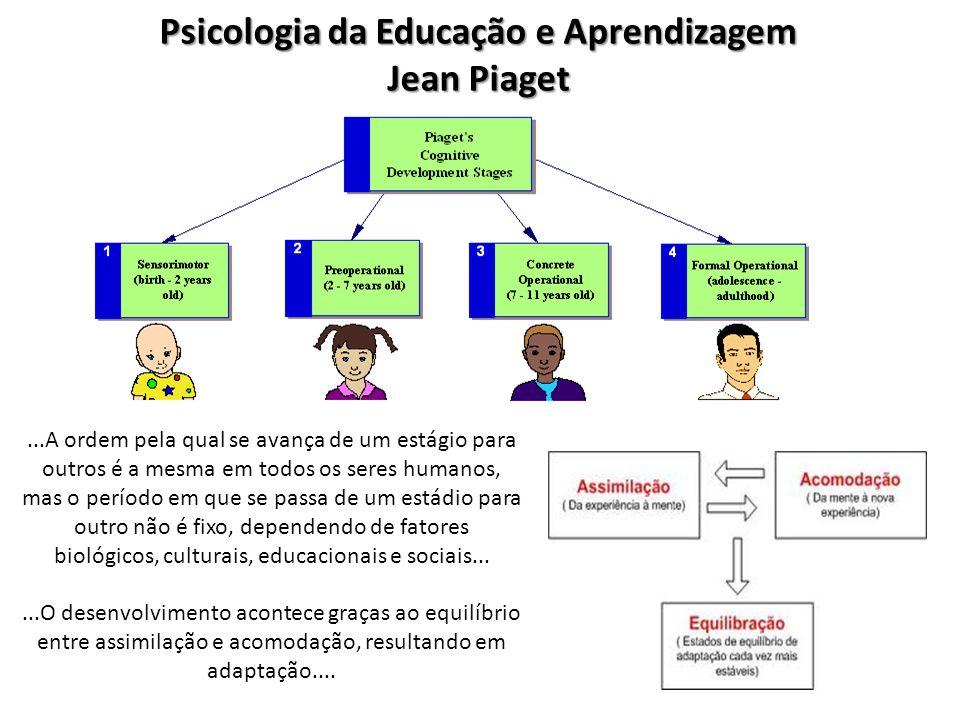 Psicologia da Educação e Aprendizagem Jean Piaget...A ordem pela qual se avança de um estágio para outros é a mesma em todos os seres humanos, mas o p