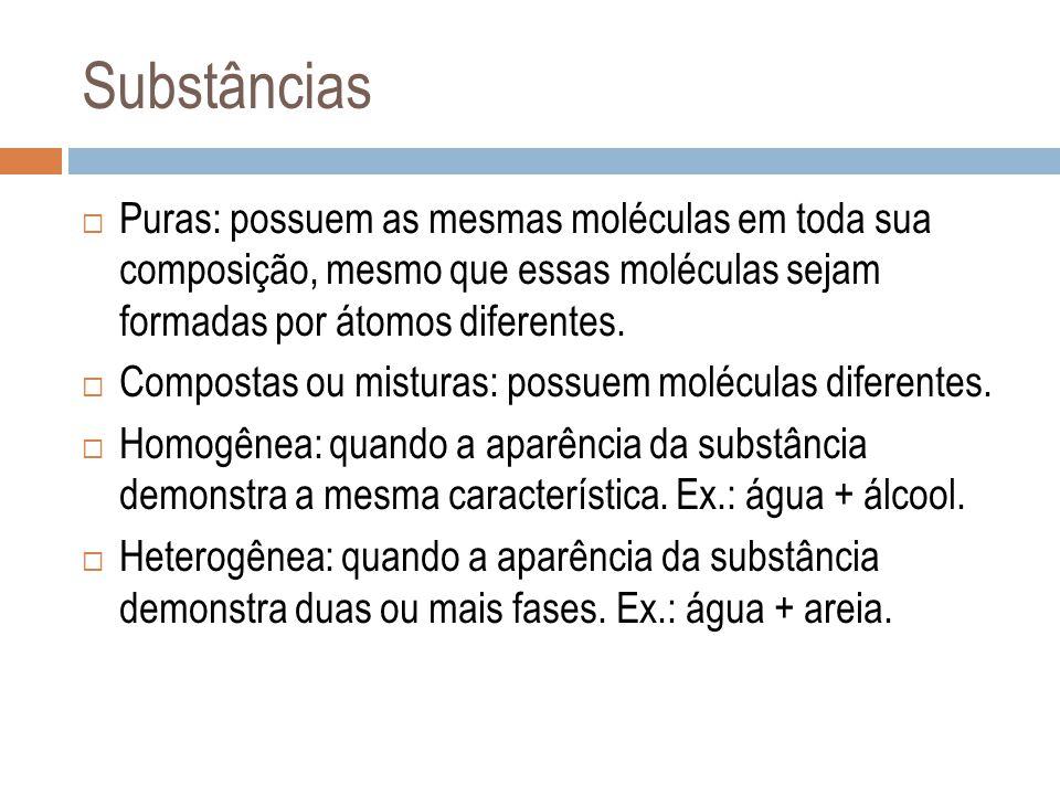 Revisando… Substância Composta ou Mistura HomogêneaHeterogêneaPura