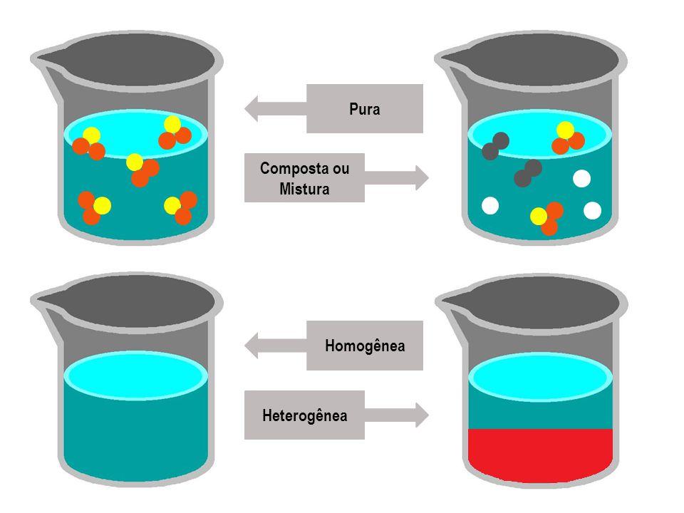 Ventilação Como funciona: passa-se uma corrente de ar pela mistura, o sólido menos denso é arrastado e separado do mais denso.