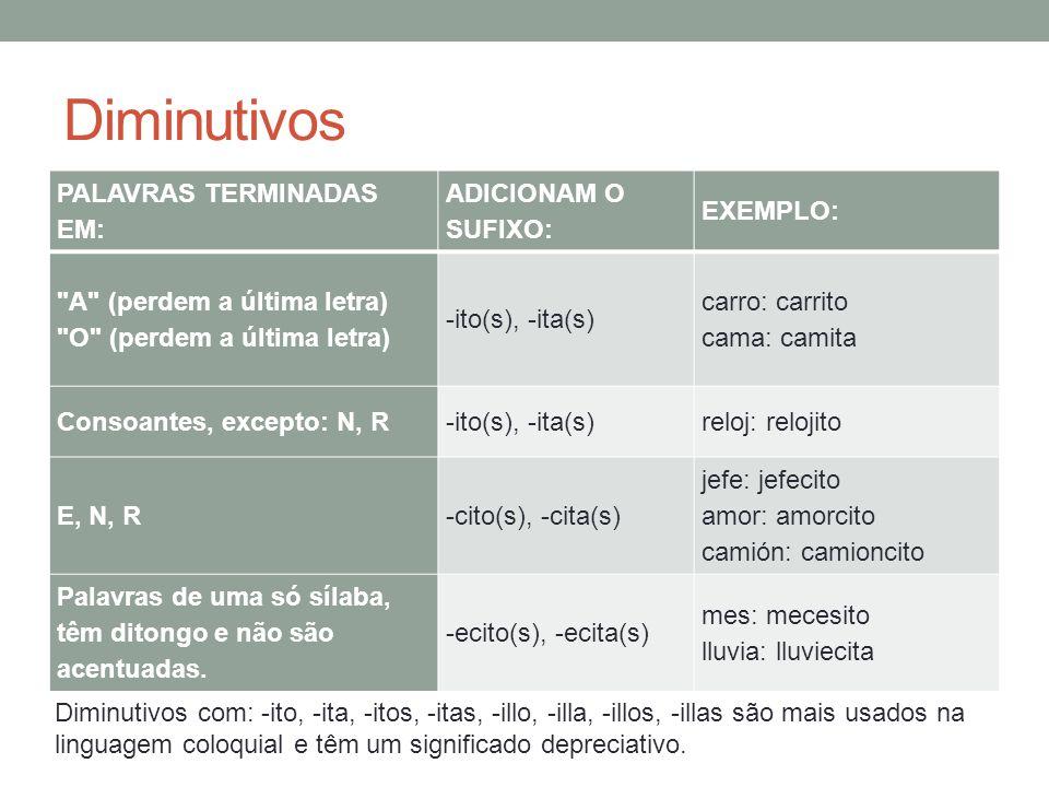 Diminutivos PALAVRAS TERMINADAS EM: ADICIONAM O SUFIXO: EXEMPLO: