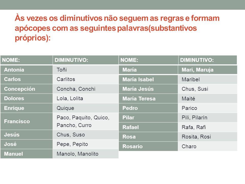 Às vezes os diminutivos não seguem as regras e formam apócopes com as seguintes palavras(substantivos próprios): NOME:DIMINUTIVO: AntoniaToñi CarlosCa