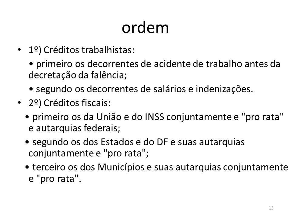 ordem 1º) Créditos trabalhistas: primeiro os decorrentes de acidente de trabalho antes da decretação da falência; segundo os decorrentes de salários e