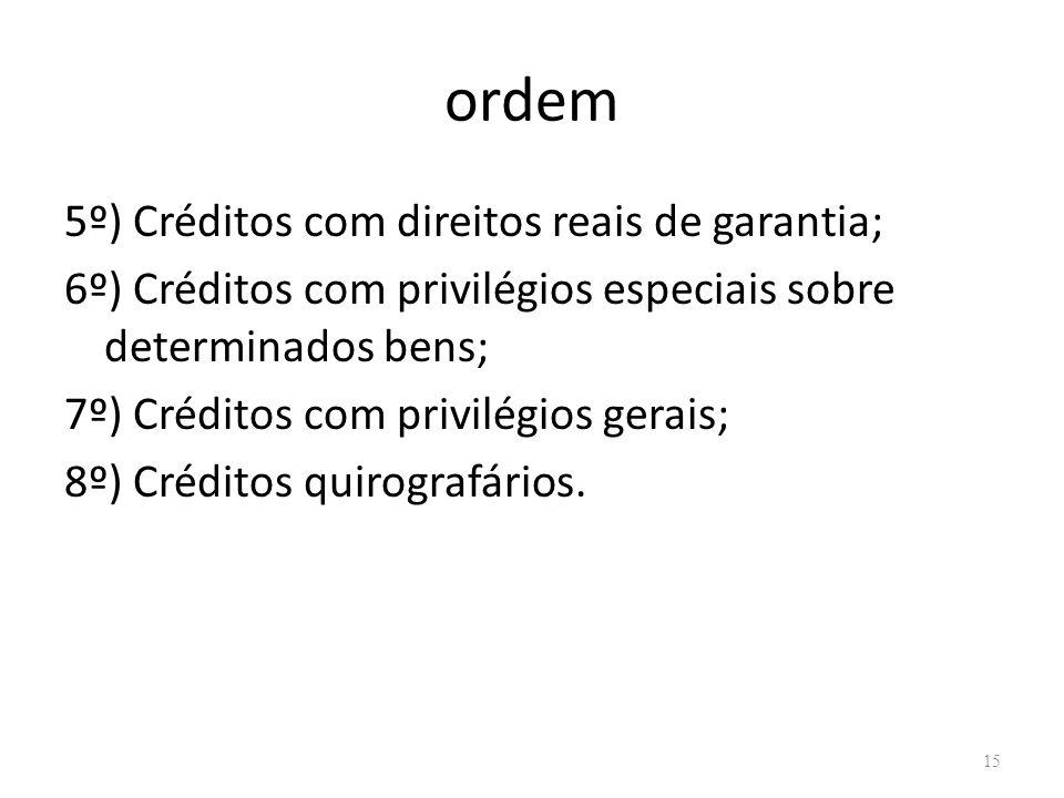 ordem 5º) Créditos com direitos reais de garantia; 6º) Créditos com privilégios especiais sobre determinados bens; 7º) Créditos com privilégios gerais