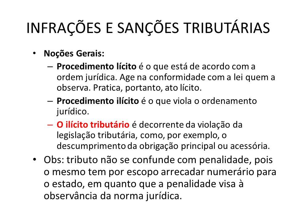 INFRAÇÕES E SANÇÕES TRIBUTÁRIAS Noções Gerais: – Procedimento lícito é o que está de acordo com a ordem jurídica. Age na conformidade com a lei quem a