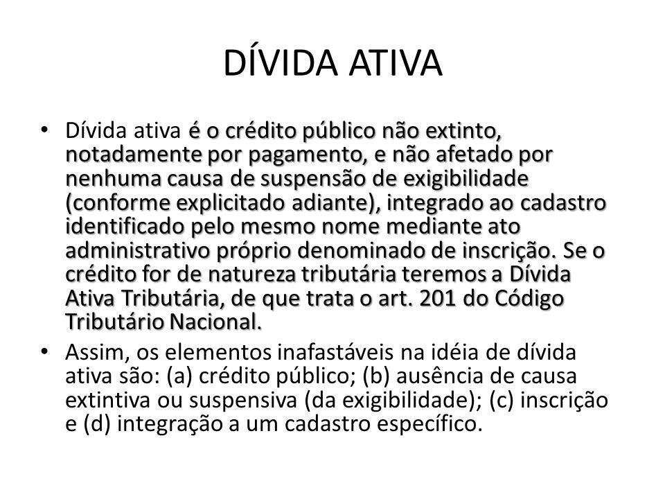 DÍVIDA ATIVA é o crédito público não extinto, notadamente por pagamento, e não afetado por nenhuma causa de suspensão de exigibilidade (conforme expli