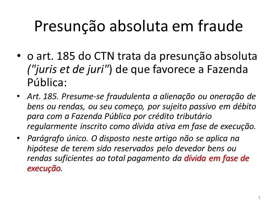 Presunção absoluta em fraude o art. 185 do CTN trata da presunção absoluta (