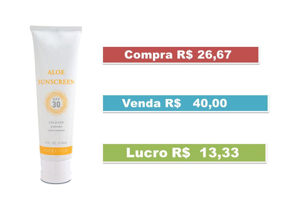 Compra R$ 26,67 Venda R$ 40,00 Lucro R$ 13,33