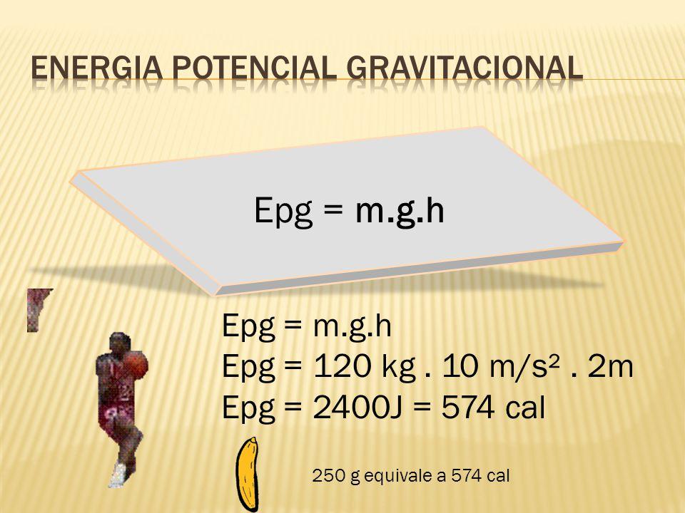 É a energia que depende da altura Epg = m.g.h Epg = 120 kg. 10 m/s². 2m Epg = 2400J = 574 cal 250 g equivale a 574 cal