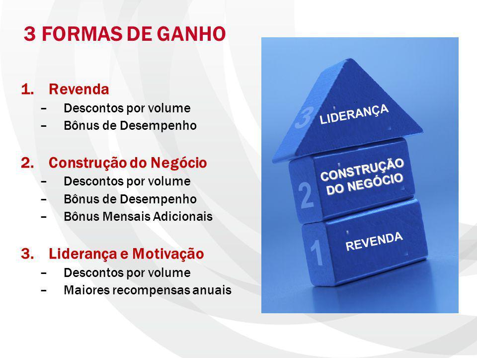 1.Revenda –Descontos por volume –Bônus de Desempenho 2.Construção do Negócio –Descontos por volume –Bônus de Desempenho –Bônus Mensais Adicionais 3.Li