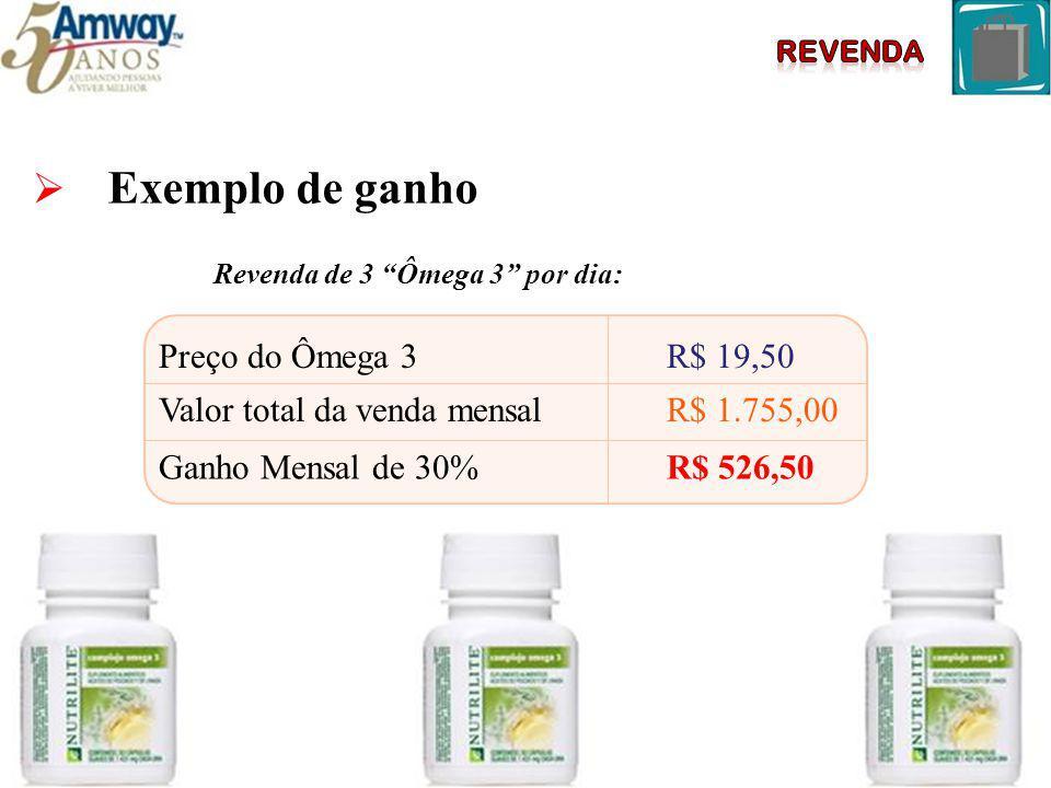 Revenda de 3 Ômega 3 por dia: Exemplo de ganho Preço do Ômega 3 R$ 19,50 Valor total da venda mensal R$ 1.755,00 Ganho Mensal de 30% R$ 526,50