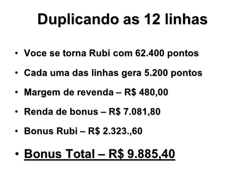 Duplicando as 12 linhas Voce se torna Rubi com 62.400 pontosVoce se torna Rubi com 62.400 pontos Cada uma das linhas gera 5.200 pontosCada uma das lin