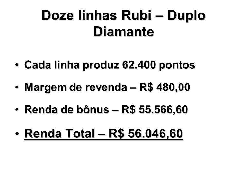 Doze linhas Rubi – Duplo Diamante Cada linha produz 62.400 pontosCada linha produz 62.400 pontos Margem de revenda – R$ 480,00Margem de revenda – R$ 4