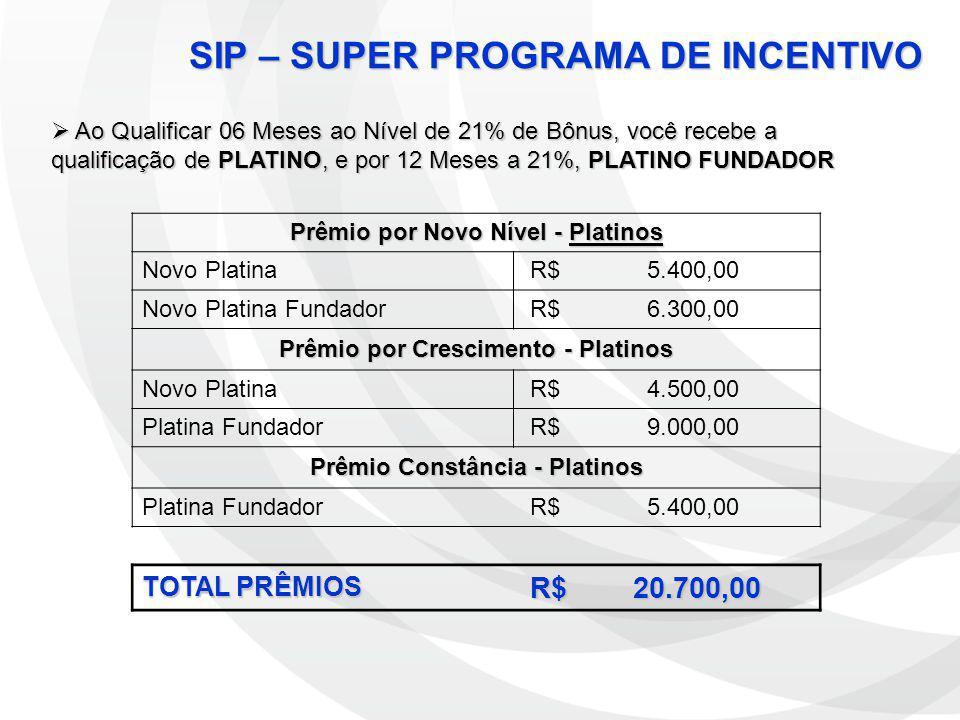 Prêmio por Novo Nível - Platinos Novo Platina R$ 5.400,00 Novo Platina Fundador R$ 6.300,00 Prêmio por Crescimento - Platinos Novo Platina R$ 4.500,00