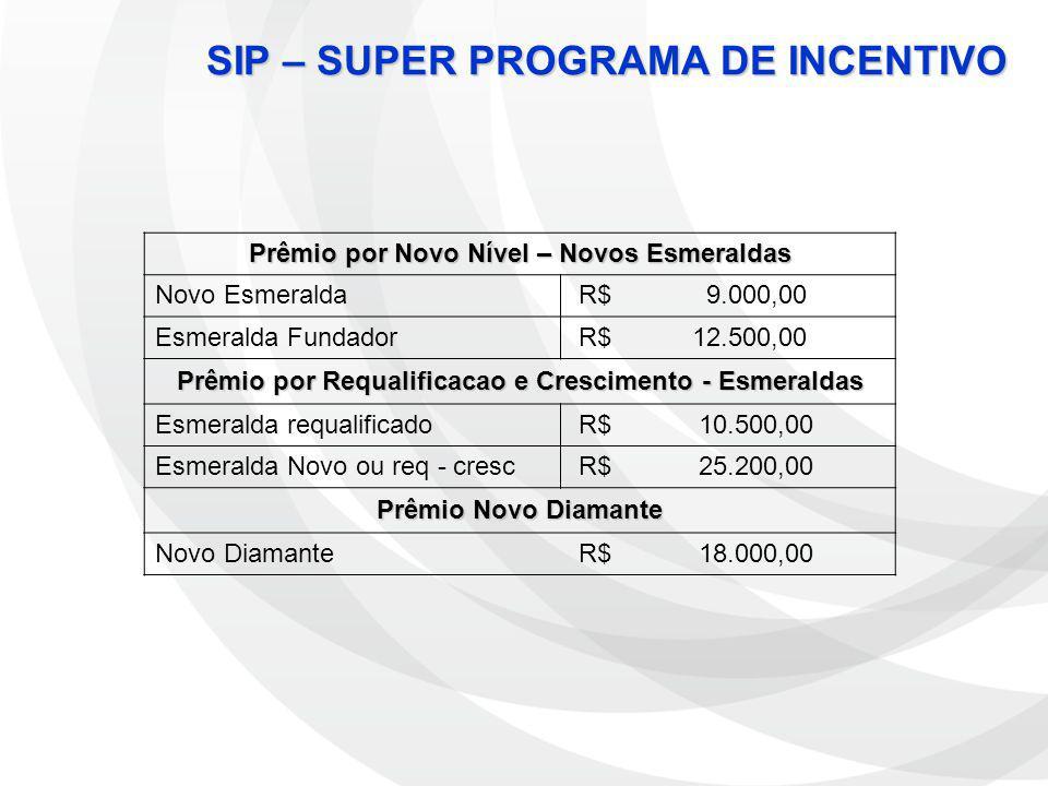 Prêmio por Novo Nível – Novos Esmeraldas Novo Esmeralda R$ 9.000,00 Esmeralda Fundador R$ 12.500,00 Prêmio por Requalificacao e Crescimento - Esmerald