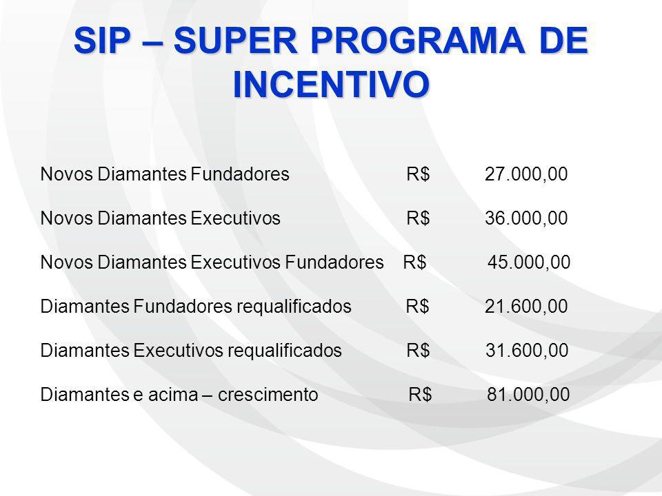 Novos Diamantes Fundadores R$ 27.000,00 Novos Diamantes Executivos R$ 36.000,00 Novos Diamantes Executivos Fundadores R$ 45.000,00 Diamantes Fundadore