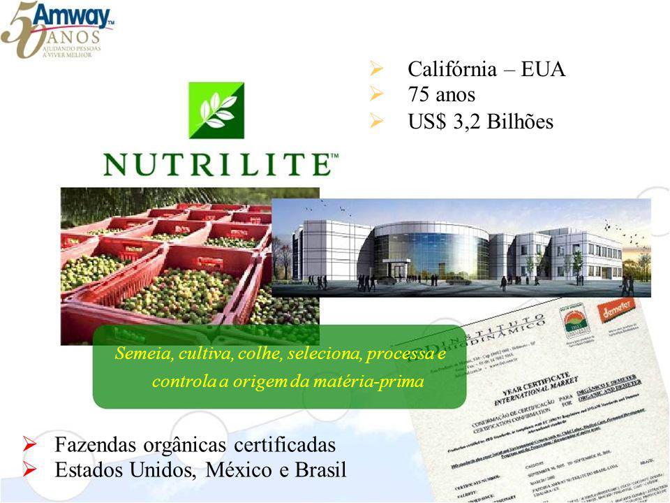 Califórnia – EUA 75 anos US$ 3,2 Bilhões Semeia, cultiva, colhe, seleciona, processa e controla a origem da matéria-prima Fazendas orgânicas certifica