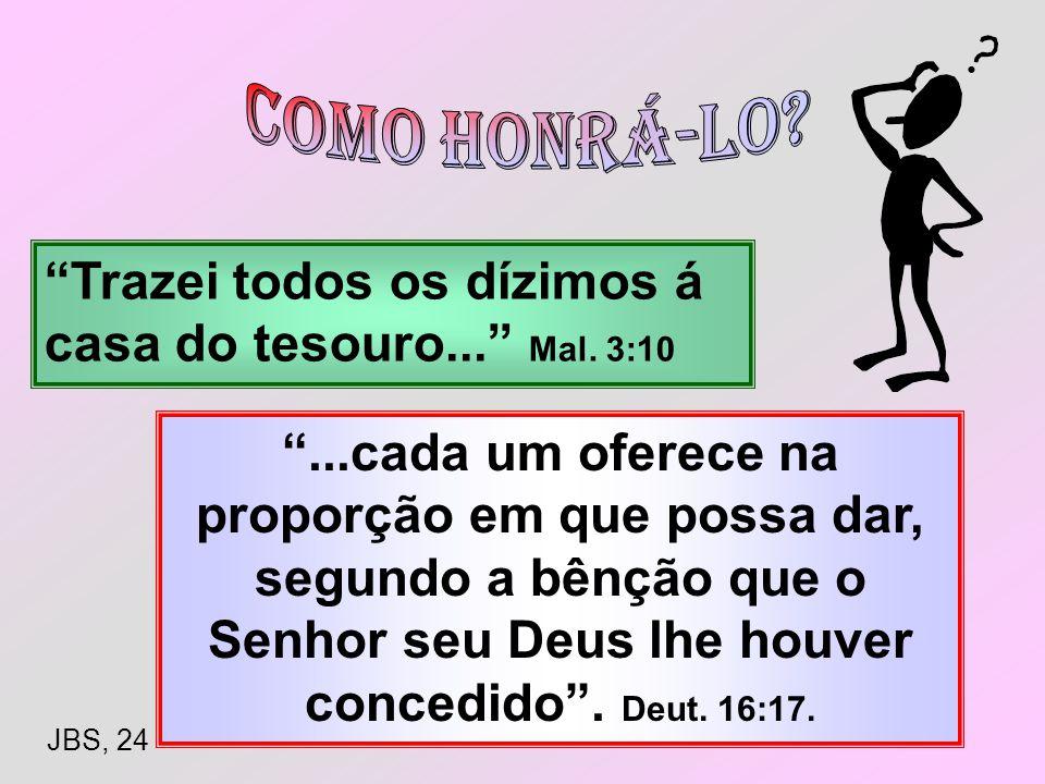 FILHO MEU, NÃO TE ESQUEÇAS DOS MEUS ENSINOS. Prov. 3:1 Honra o Senhor com os teus Bens, Prov. 3:9. JBS, 23