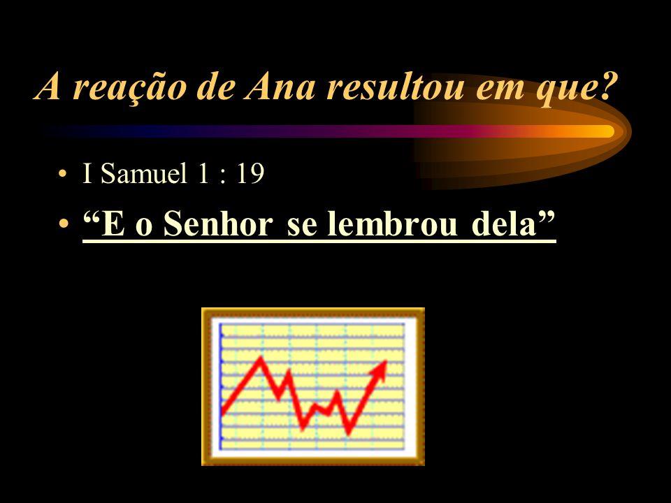 A reação de Ana resultou em que? I Samuel 1 : 19 E o Senhor se lembrou dela