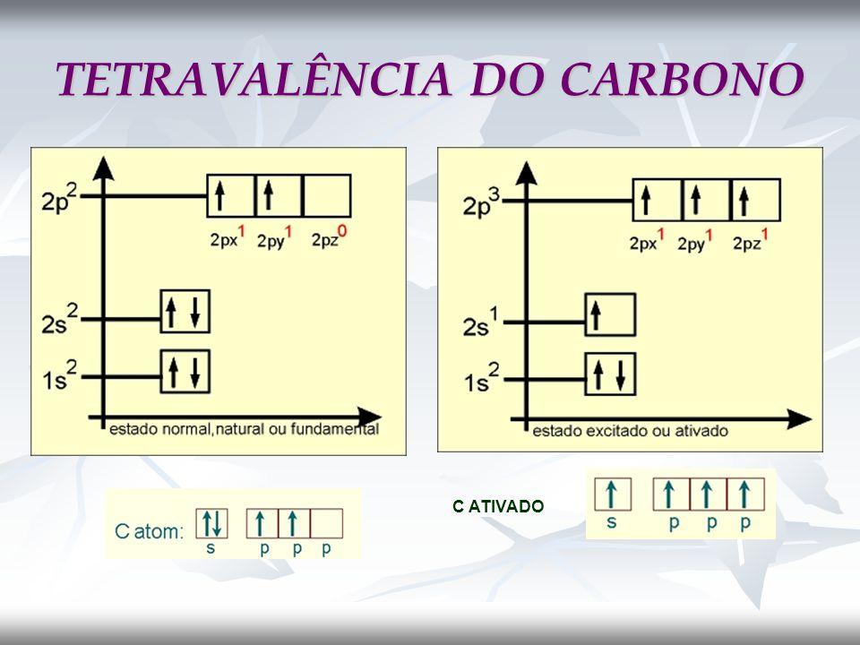 TETRAVALÊNCIA DO CARBONO C ATIVADO