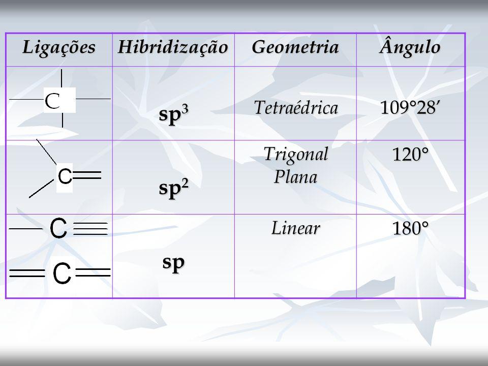 LigaçõesHibridizaçãoGeometriaÂngulo sp 3 Tetraédrica109°28 sp 2 Trigonal Plana 120° spLinear180°