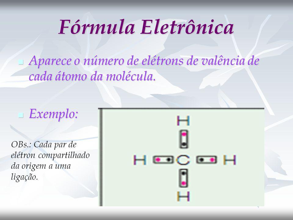 Fórmula Eletrônica Aparece o número de elétrons de valência de cada átomo da molécula.
