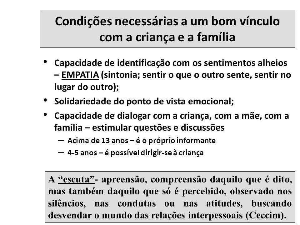 Condições necessárias a um bom vínculo com a criança e a família Capacidade de identificação com os sentimentos alheios – EMPATIA (sintonia; sentir o