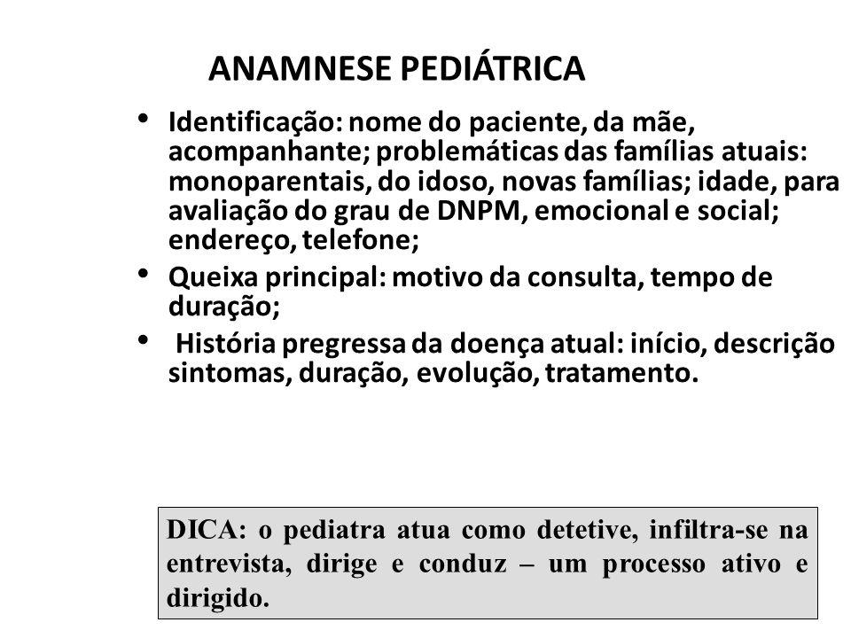 ANAMNESE PEDIÁTRICA Identificação: nome do paciente, da mãe, acompanhante; problemáticas das famílias atuais: monoparentais, do idoso, novas famílias;