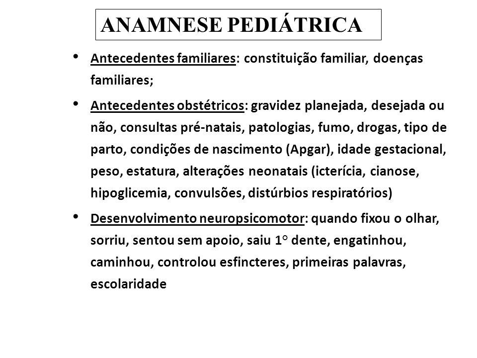 Antecedentes familiares: constituição familiar, doenças familiares; Antecedentes obstétricos: gravidez planejada, desejada ou não, consultas pré-natai