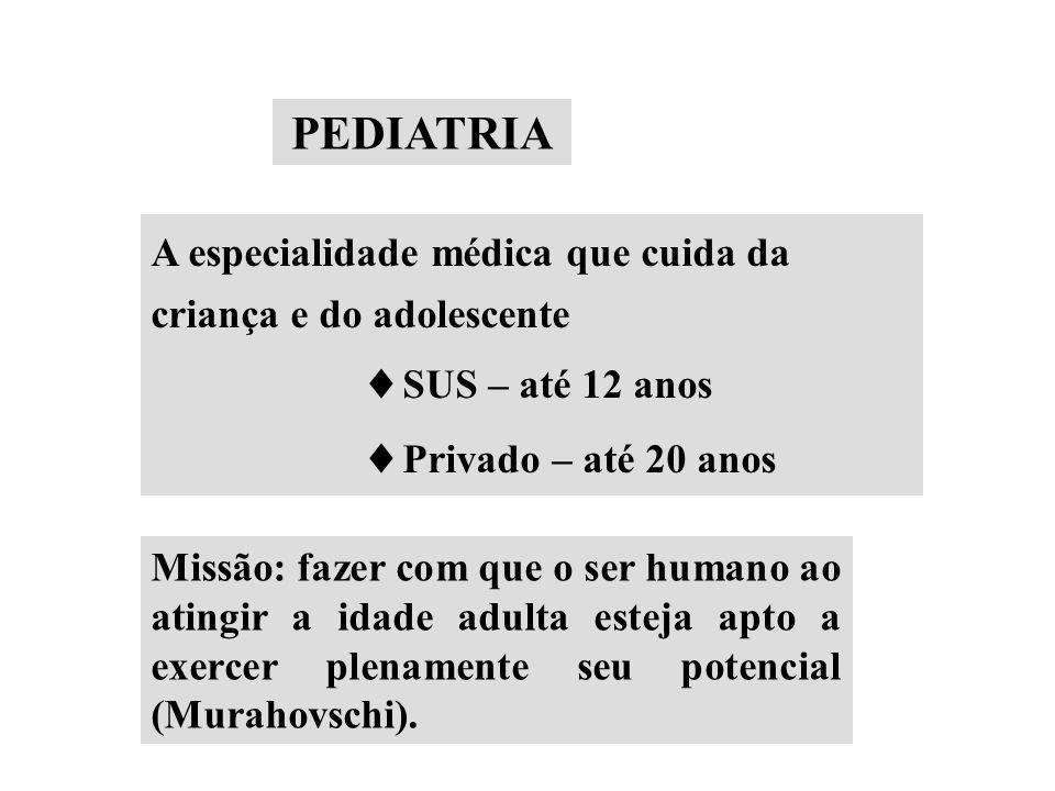 PEDIATRIA A especialidade médica que cuida da criança e do adolescente SUS – até 12 anos Privado – até 20 anos Missão: fazer com que o ser humano ao a
