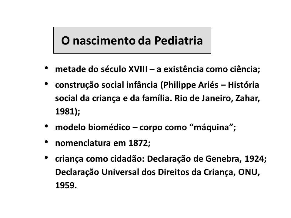 O nascimento da Pediatria metade do século XVIII – a existência como ciência; construção social infância (Philippe Ariés – História social da criança