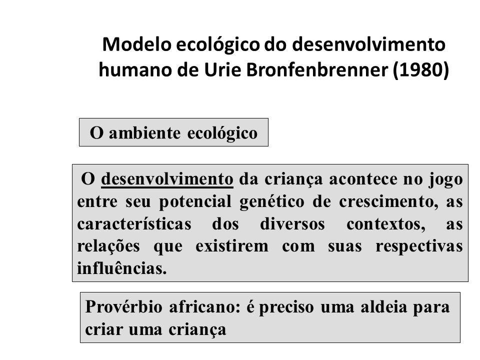 Modelo ecológico do desenvolvimento humano de Urie Bronfenbrenner (1980) O ambiente ecológico O desenvolvimento da criança acontece no jogo entre seu