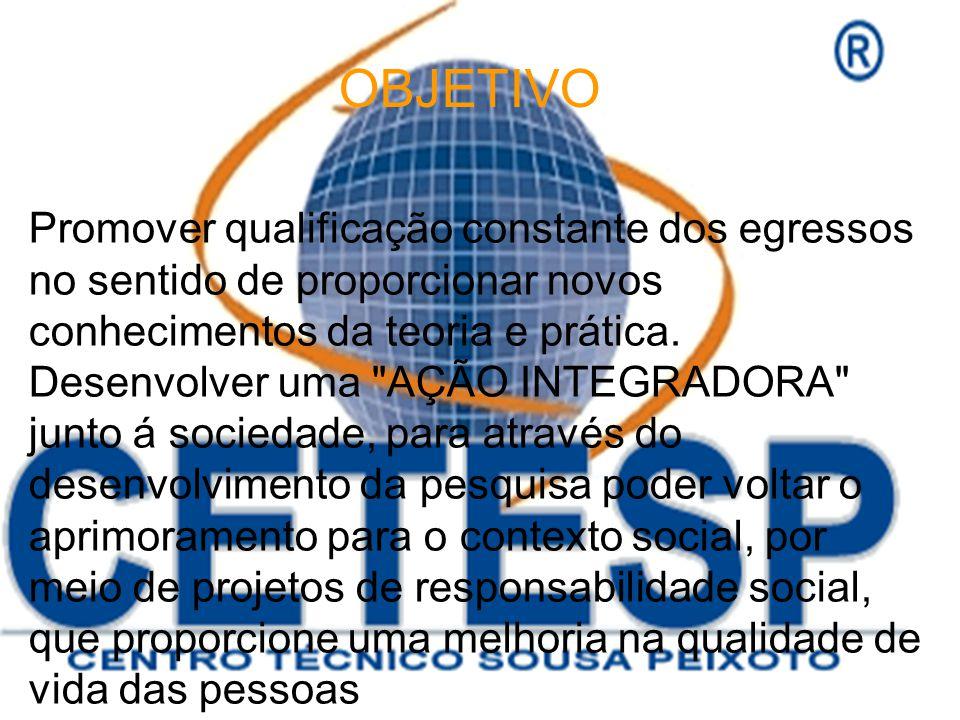 OBJETIVO Promover qualificação constante dos egressos no sentido de proporcionar novos conhecimentos da teoria e prática.