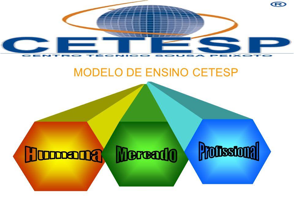 MODELO DE ENSINO CETESP