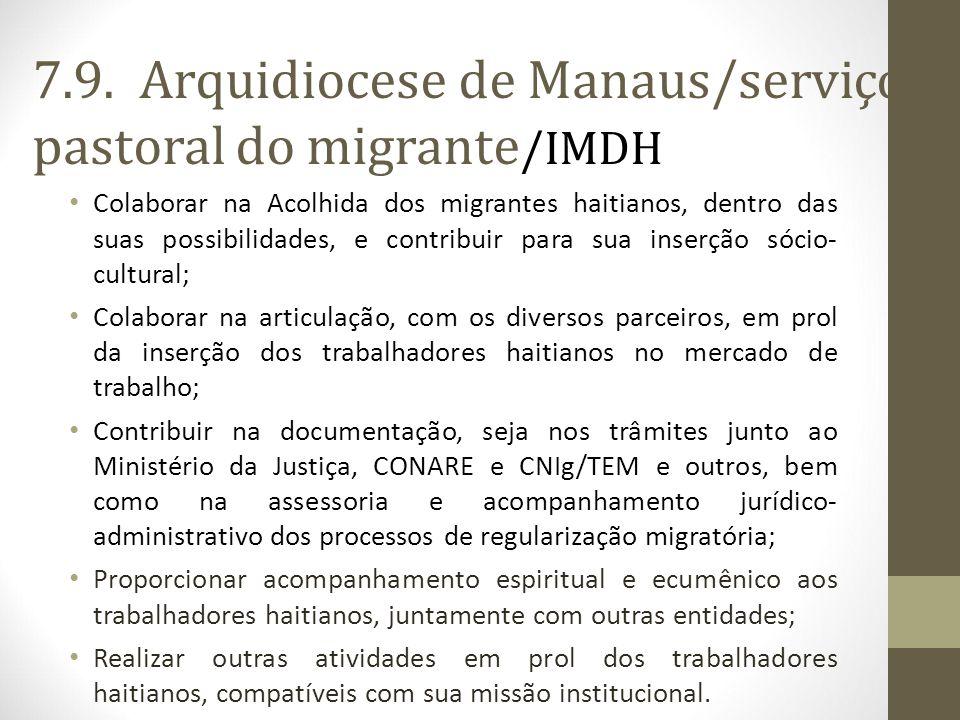 7.9. Arquidiocese de Manaus/serviço pastoral do migrante /IMDH Colaborar na Acolhida dos migrantes haitianos, dentro das suas possibilidades, e contri