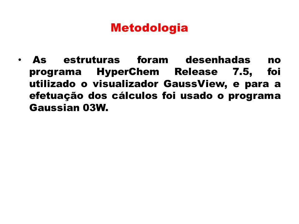 Metodologia As estruturas foram desenhadas no programa HyperChem Release 7.5, foi utilizado o visualizador GaussView, e para a efetuação dos cálculos