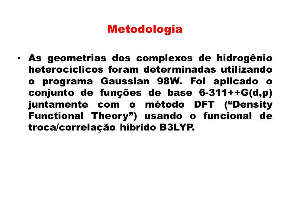 Metodologia As geometrias dos complexos de hidrogênio heterocíclicos foram determinadas utilizando o programa Gaussian 98W. Foi aplicado o conjunto de