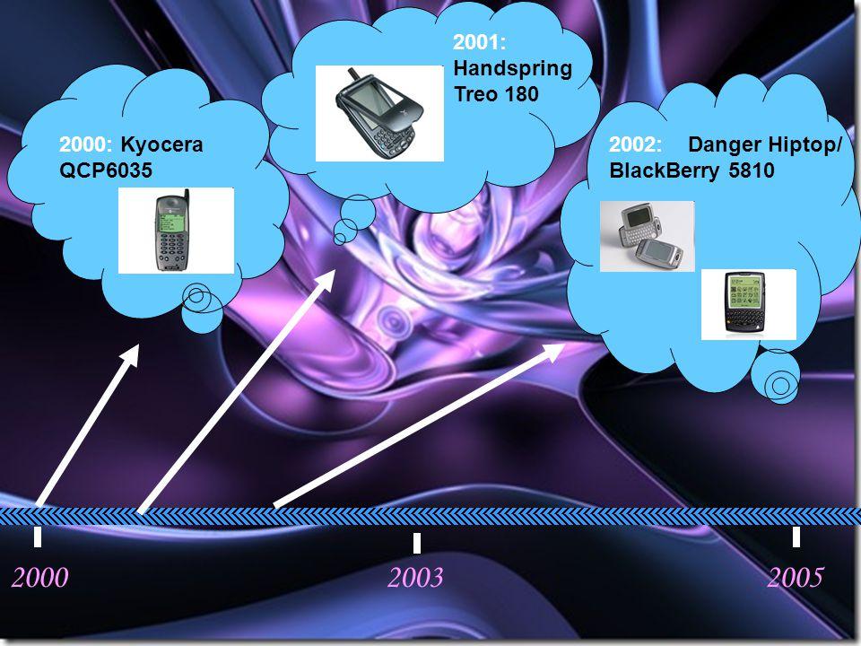200320002005 2000: Kyocera QCP6035 2001: Handspring Treo 180 2002: Danger Hiptop/ BlackBerry 5810