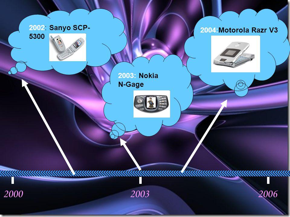 200320002006 2002: Sanyo SCP- 5300 2003: Nokia N-Gage 2004:Motorola Razr V3