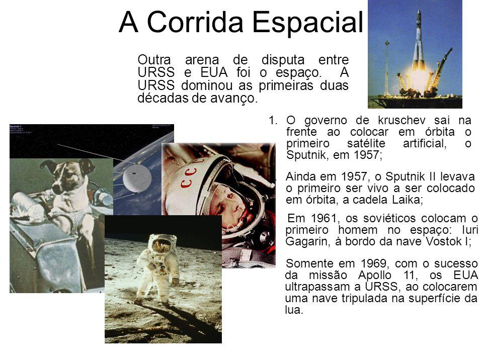 A Corrida Espacial Outra arena de disputa entre URSS e EUA foi o espaço. A URSS dominou as primeiras duas décadas de avanço. 1.O governo de kruschev s