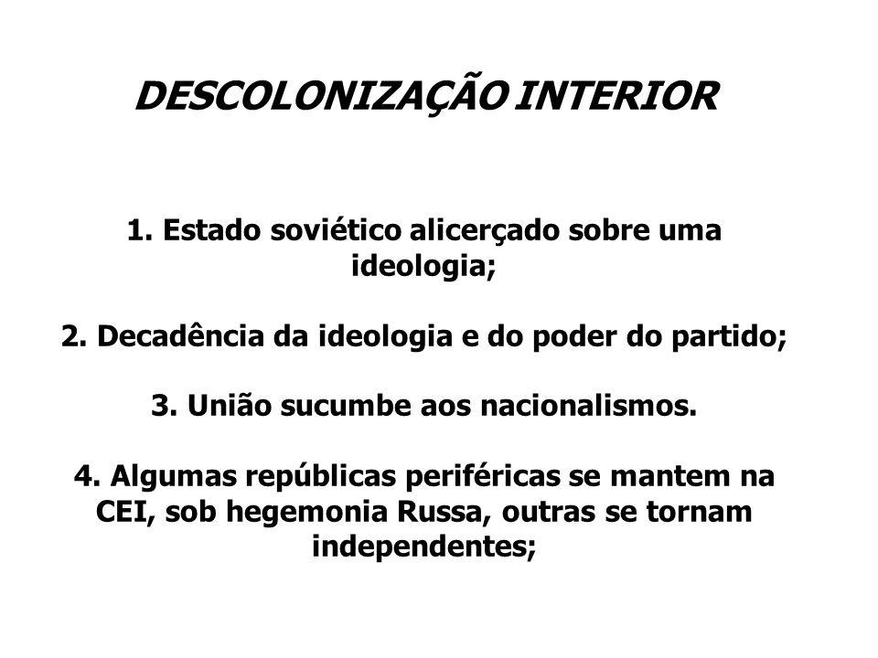 DESCOLONIZAÇÃO INTERIOR 1. Estado soviético alicerçado sobre uma ideologia; 2. Decadência da ideologia e do poder do partido; 3. União sucumbe aos nac