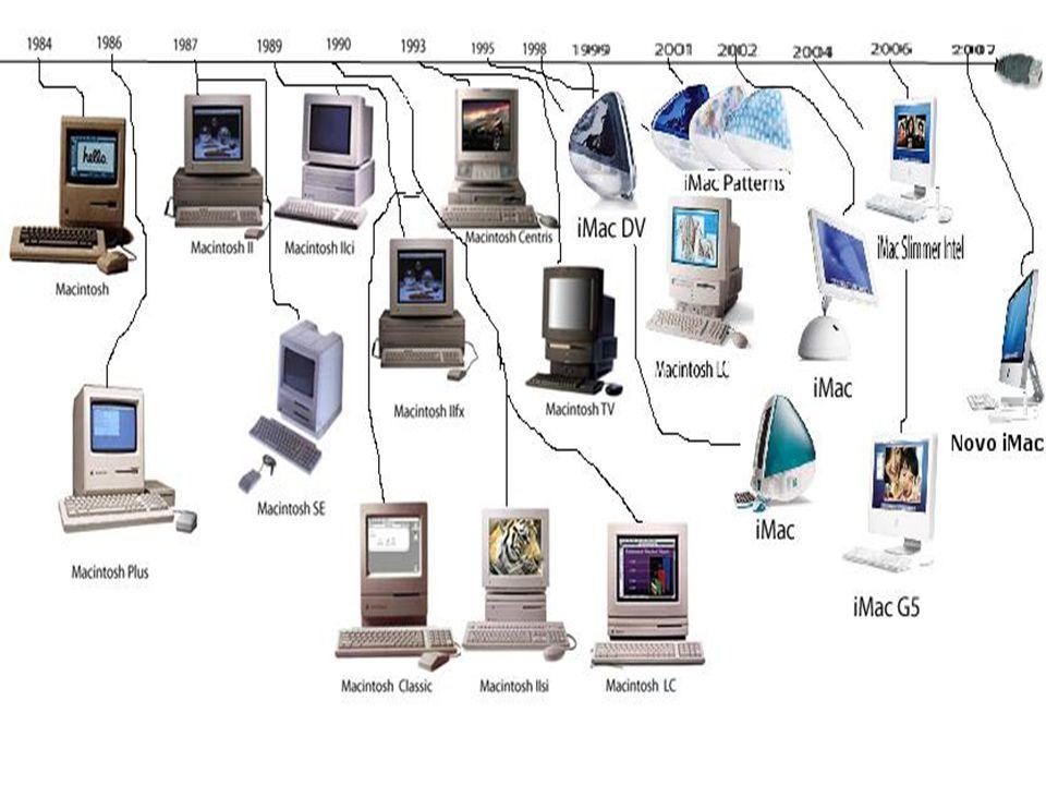 A tendência é que cada vez mais os computadores tenham mais funções e menos cabos, por isso hoje se desenvolve componentes sem cabos e com novas tecnologias tornando a utilização mais fácil e a obsolescência mais rápida.