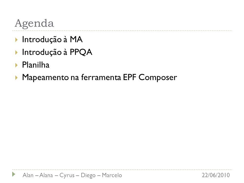 Agenda Introdução à MA Introdução à PPQA Planilha Mapeamento na ferramenta EPF Composer Alan – Alana – Cyrus – Diego – Marcelo 22/06/2010