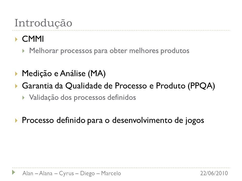 Introdução CMMI Melhorar processos para obter melhores produtos Medição e Análise (MA) Garantia da Qualidade de Processo e Produto (PPQA) Validação do