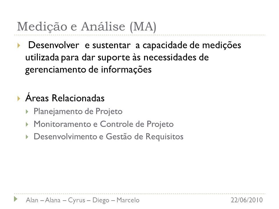 Medição e Análise (MA) Desenvolver e sustentar a capacidade de medições utilizada para dar suporte às necessidades de gerenciamento de informações Áre
