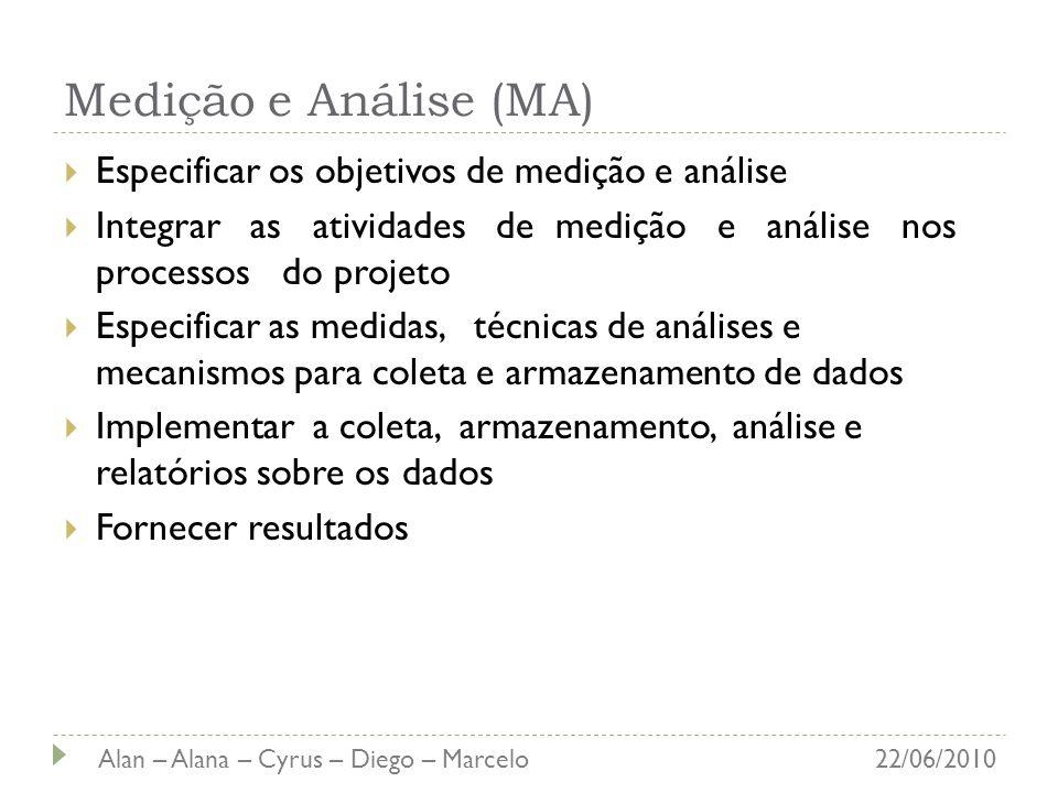 Medição e Análise (MA) Especificar os objetivos de medição e análise Integrar as atividades de medição e análise nos processos do projeto Especificar